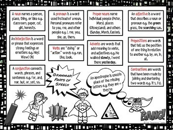 Mini Literacy Skills Rule and Definition Posters US