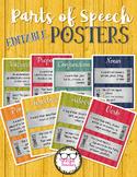 Eight Parts of Speech Editable Grammar Posters