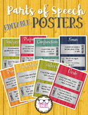 Eight Parts of Speech Editable Grammar Posters