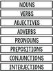 Eight Parts of Speech Jar
