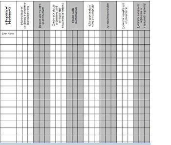 Eight Practices of Mathematics Checklist