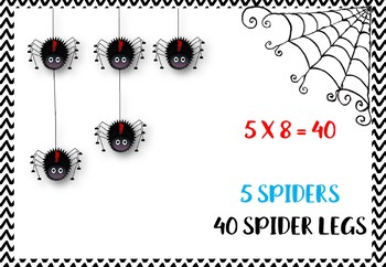 Eight Times Table with Spider Legs Free Posters