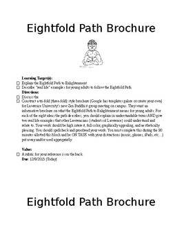 Eightfold Path - Buddhism Project