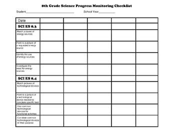 Eighth Grade AAA Science Checklist Progress Monitoring
