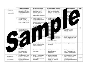Eighth Grade Common Core Expository Writing Rubric