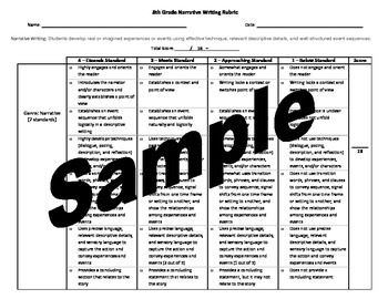 Eighth Grade Common Core Narrative Writing Rubric