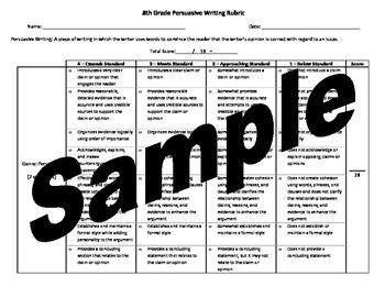Eighth Grade Common Core Persuasive Writing Rubric