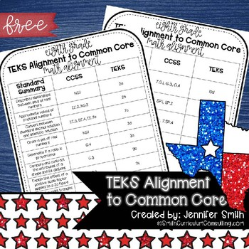 FREEBIE Eighth Grade TEKS Math Standards Alignment