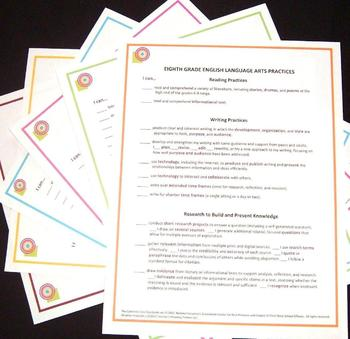 Eighth Grade ELA Common Core Posters-Set of Six - With Free Checklists