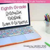 FREEBIE Eighth Grade Math Interactive Notebook Scope and Sequence