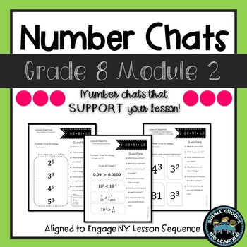 Eighth  Grade Math Number Chats Aligned to Engage NY Module 2
