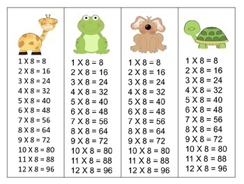 Eights Made Easy---Multiplication Printables Galore