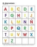 El Abecedario Chart