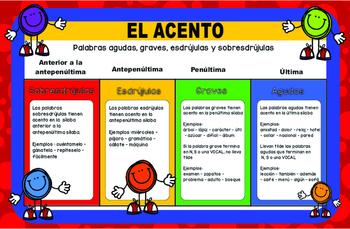 El Acento Spanish posters