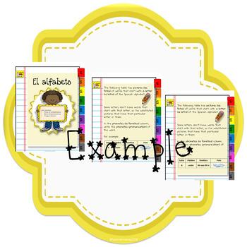 El Alfabeto DINB - The Spanish Alphabet Digital Interactive Notebook