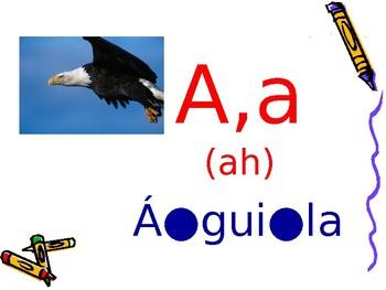 El Alfabeto El Abecedario (The Alphabet in Spanish)