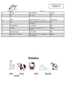 El Alfabeto (Alphabet) Highlight Notes Sheet