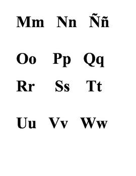 El Alfabeto del Idioma Español - Spanish Alphabet