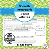 El Año Nuevo - Spanish New Years Infographic Reading Activities