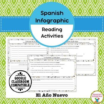 El Año Nuevo - Spanish New Years Infographic Reading Activities