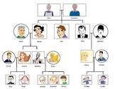 El Árbol Geneológico (Worksheet)