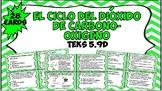 El Ciclo de Dioxido Carbono-Oxigeno - The Carbon Dioxide Cycle TEKS 5.9D