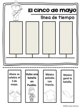 El Cinco de Mayo Timeline / Línea del tiempo {Spanish Version}