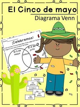 El Cinco de Mayo Venn Diagram/Diagrama Venn {Spanish Version}