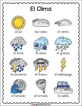 El Clima Vocabulario {Spanish Weather Vocabulary}