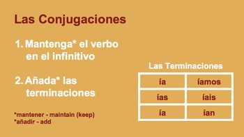 El Conditional, The Conditional Tense in Spanish
