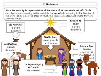 El Día de los Reyes Magos:  Cultural Activities for Three Kings Day