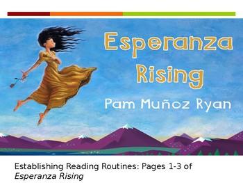 El Education Module 1, Unit 1, Lesson 2, Grade 5 - Esperanza Rising