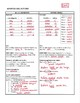 El Futuro Simple - Apuntes y Práctica - Notes + Practice - Future Simple