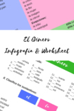 El Género Infografía y Worksheet | Spanish Gender Infograp