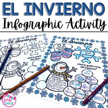El Invierno Infographic Activity