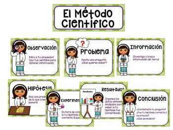 El Método Científico / Spanish Scientific Method Posters
