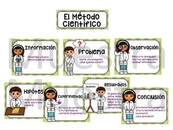 El Método Científico (niña/niño) / Spanish Scientific Method Posters (GREEN)