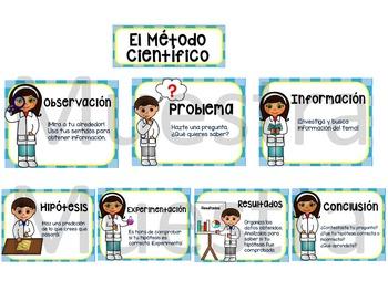 El Método Científico (niña/niño) / Spanish Scientific Method Posters (BLUE)