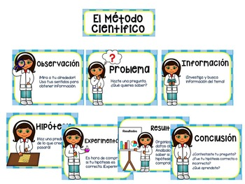 El Método Científico (niña) / Spanish Scientific Method Posters (blue)