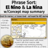 El Nino Interactive Pairs / Collaborative Learning Activity w/Key w/Summarizing
