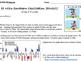 El Nino Lesson for AP Environmental Science