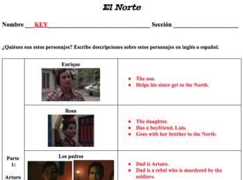 El Norte Movie Guide