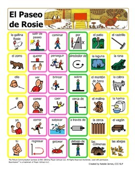"""El Paseo de Rosie"" Spanish Communication Page"