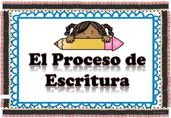 El Proceso de escritura / The Writing Process posters