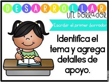 El Proceso de la Escritura (Writing Process Anchor Charts in Spanish)