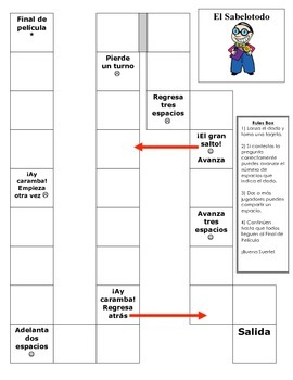 El Sabelotodo Spanish gameboard