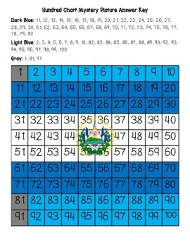 El Salvador Flag Hundred Chart Mystery Picture with Number Cards