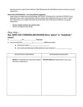 El Subjuntivo con Antecedentes Indefinidos y Negativos - Indefinite Antecedents