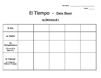 El Tiempo - Graphing in Spanish