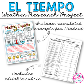 El Tiempo Spanish Weather Research Project